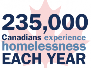 Every Canadian deserves a safe and affordable place to call home.